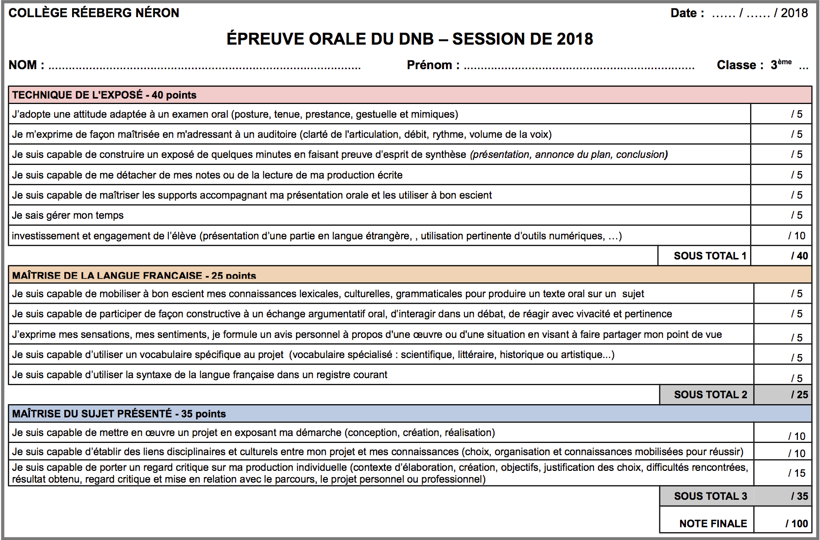 Epreuve Orale Du Dnb Choix Du Parcours Avenir